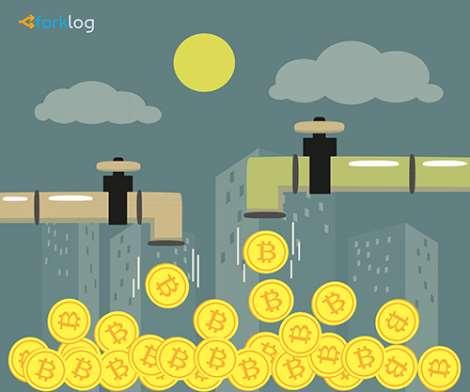 Про криптовалюты, Обменять Dogecoin на Bitcoin и наоборот